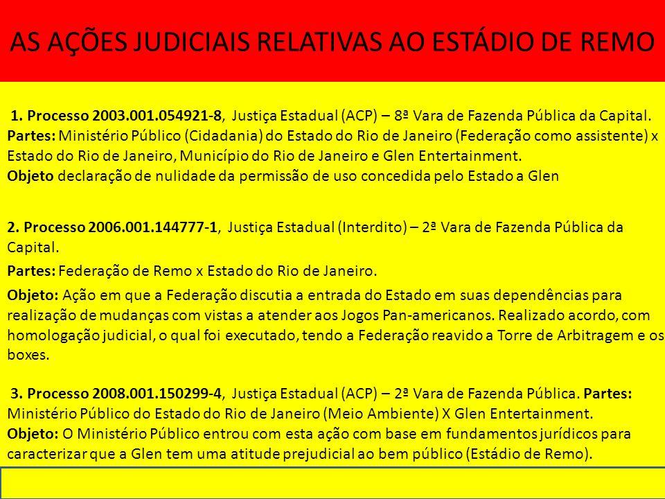 AS AÇÕES JUDICIAIS RELATIVAS AO ESTÁDIO DE REMO 2.