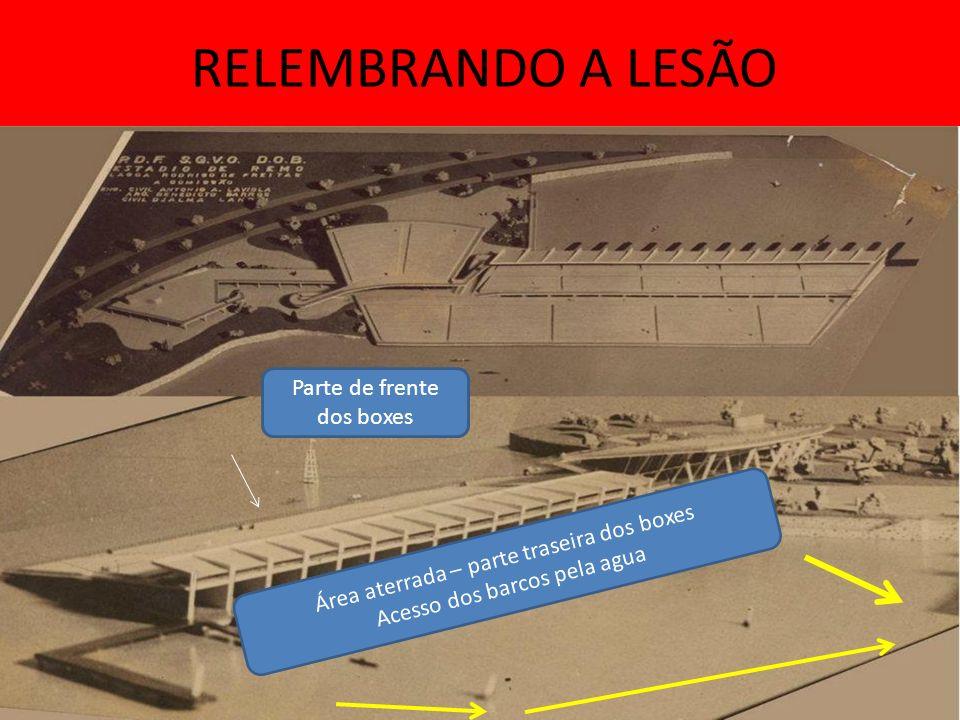 RELEMBRANDO A LESÃO Área aterrada – parte traseira dos boxes Acesso dos barcos pela agua Parte de frente dos boxes