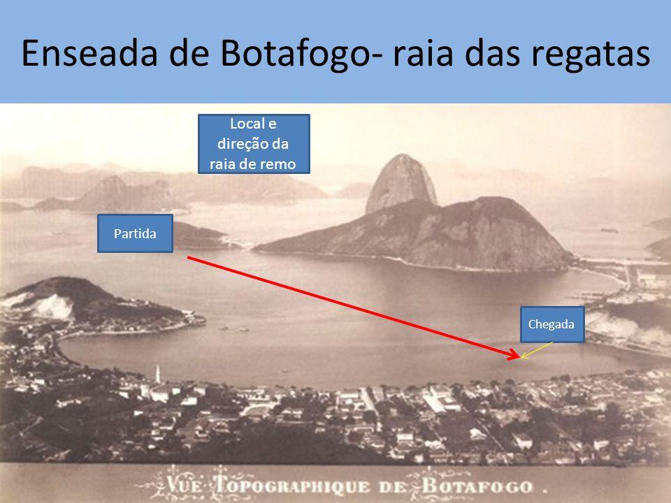 Enseada de Botafogo- raia das regatas Local e direção da raia de remo Chegada Partida