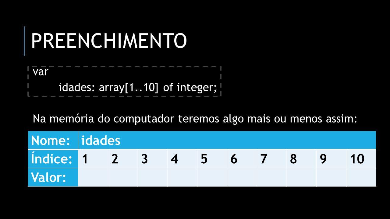 PREENCHIMENTO var idades: array[1..10] of integer; Na memória do computador teremos algo mais ou menos assim: Nome:idades Índice:12345678910 Valor: