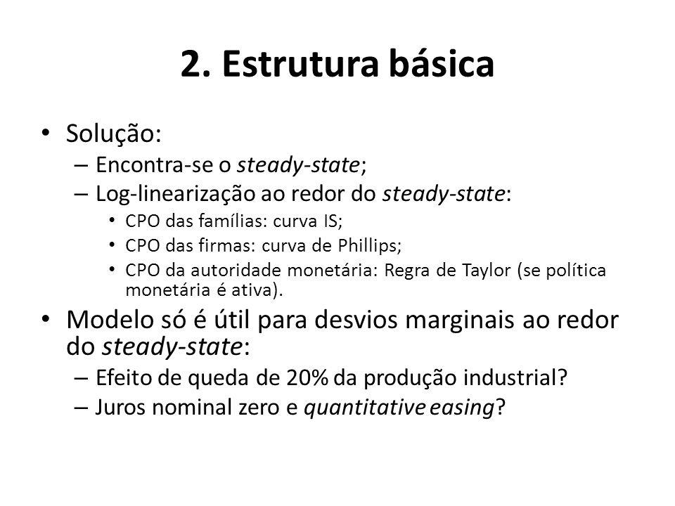 2. Estrutura básica Solução: – Encontra-se o steady-state; – Log-linearização ao redor do steady-state: CPO das famílias: curva IS; CPO das firmas: cu