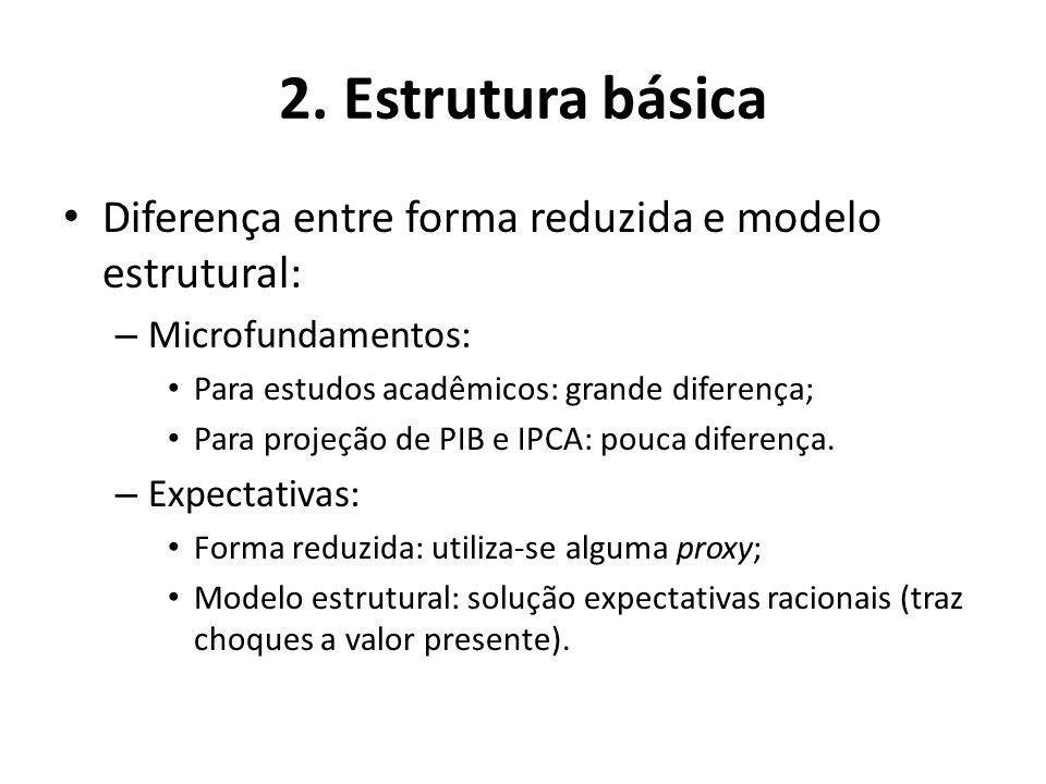 2. Estrutura básica Diferença entre forma reduzida e modelo estrutural: – Microfundamentos: Para estudos acadêmicos: grande diferença; Para projeção d