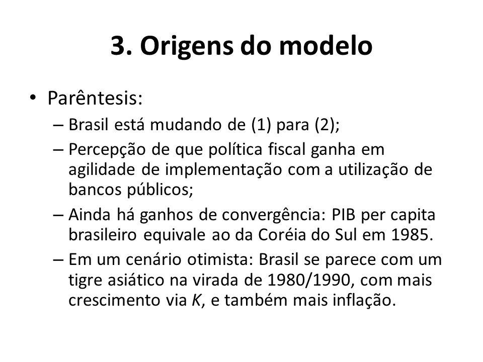 3. Origens do modelo Parêntesis: – Brasil está mudando de (1) para (2); – Percepção de que política fiscal ganha em agilidade de implementação com a u