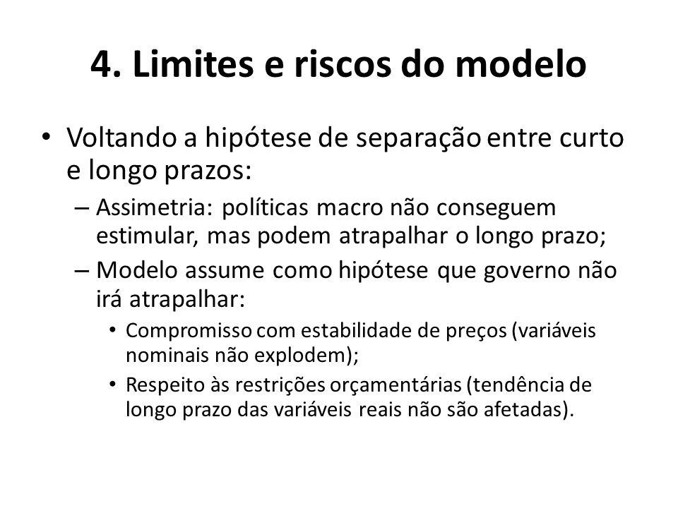4. Limites e riscos do modelo Voltando a hipótese de separação entre curto e longo prazos: – Assimetria: políticas macro não conseguem estimular, mas