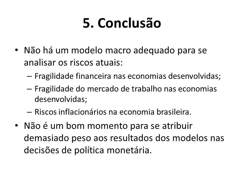 5. Conclusão Não há um modelo macro adequado para se analisar os riscos atuais: – Fragilidade financeira nas economias desenvolvidas; – Fragilidade do