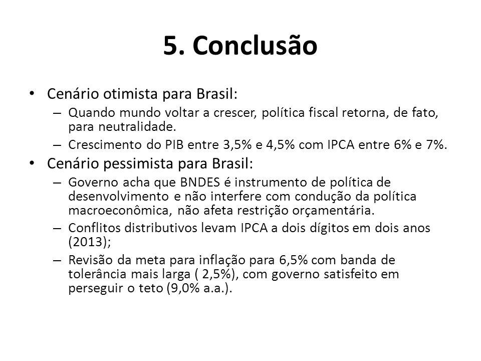 5. Conclusão Cenário otimista para Brasil: – Quando mundo voltar a crescer, política fiscal retorna, de fato, para neutralidade. – Crescimento do PIB