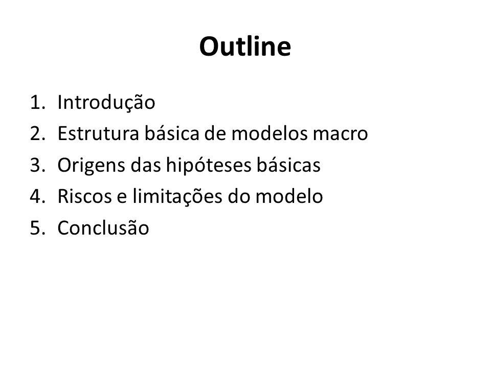 Outline 1.Introdução 2.Estrutura básica de modelos macro 3.Origens das hipóteses básicas 4.Riscos e limitações do modelo 5.Conclusão