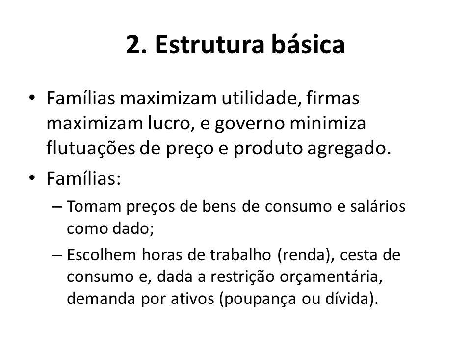 2. Estrutura básica Famílias maximizam utilidade, firmas maximizam lucro, e governo minimiza flutuações de preço e produto agregado. Famílias: – Tomam