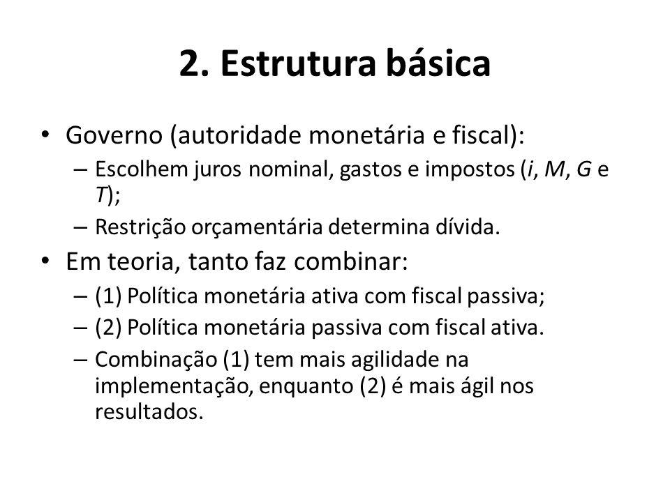 2. Estrutura básica Governo (autoridade monetária e fiscal): – Escolhem juros nominal, gastos e impostos (i, M, G e T); – Restrição orçamentária deter