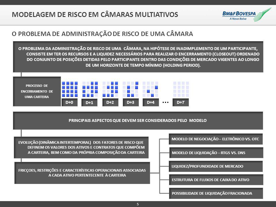 5 MODELAGEM DE RISCO EM CÂMARAS MULTIATIVOS O PROBLEMA DE ADMINISTRAÇÃO DE RISCO DE UMA CÂMARA PRINCIPAIS ASPECTOS QUE DEVEM SER CONSIDERADOS PELO MOD