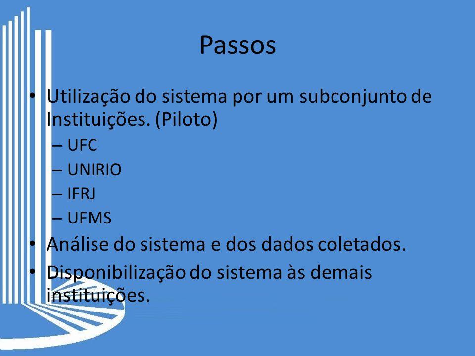 Passos Utilização do sistema por um subconjunto de Instituições. (Piloto) – UFC – UNIRIO – IFRJ – UFMS Análise do sistema e dos dados coletados. Dispo