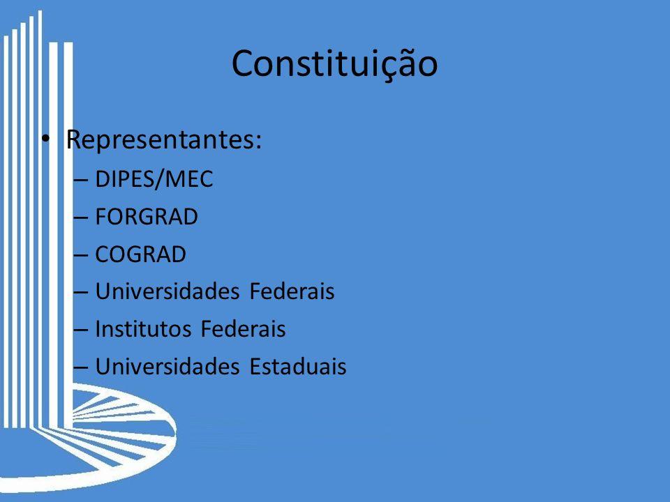 Constituição Representantes: – DIPES/MEC – FORGRAD – COGRAD – Universidades Federais – Institutos Federais – Universidades Estaduais