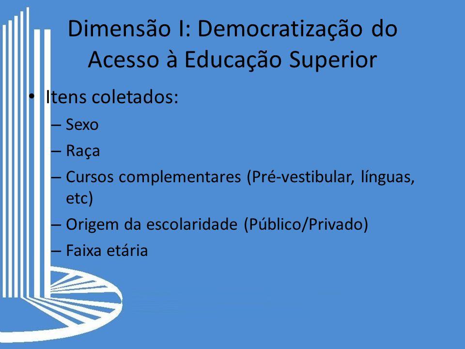 Dimensão I: Democratização do Acesso à Educação Superior Itens coletados: – Sexo – Raça – Cursos complementares (Pré-vestibular, línguas, etc) – Orige
