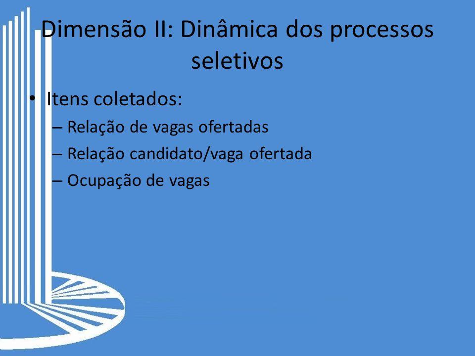Dimensão II: Dinâmica dos processos seletivos Itens coletados: – Relação de vagas ofertadas – Relação candidato/vaga ofertada – Ocupação de vagas