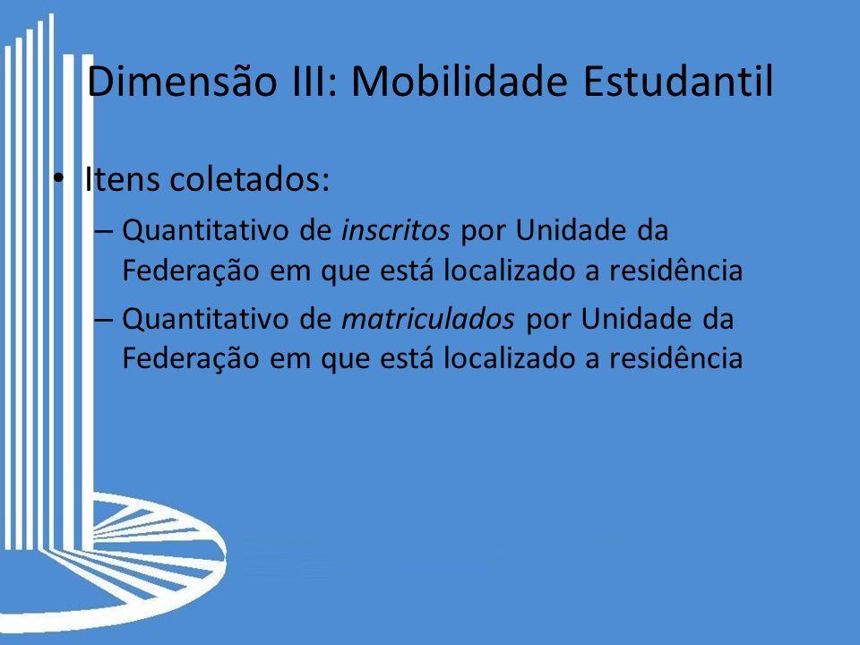 Dimensão III: Mobilidade Estudantil Itens coletados: – Quantitativo de inscritos por Unidade da Federação em que está localizado a residência – Quanti