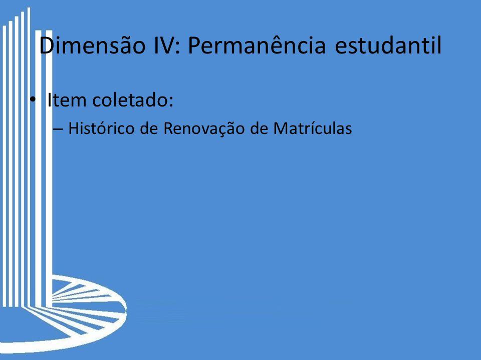 Dimensão IV: Permanência estudantil Item coletado: – Histórico de Renovação de Matrículas