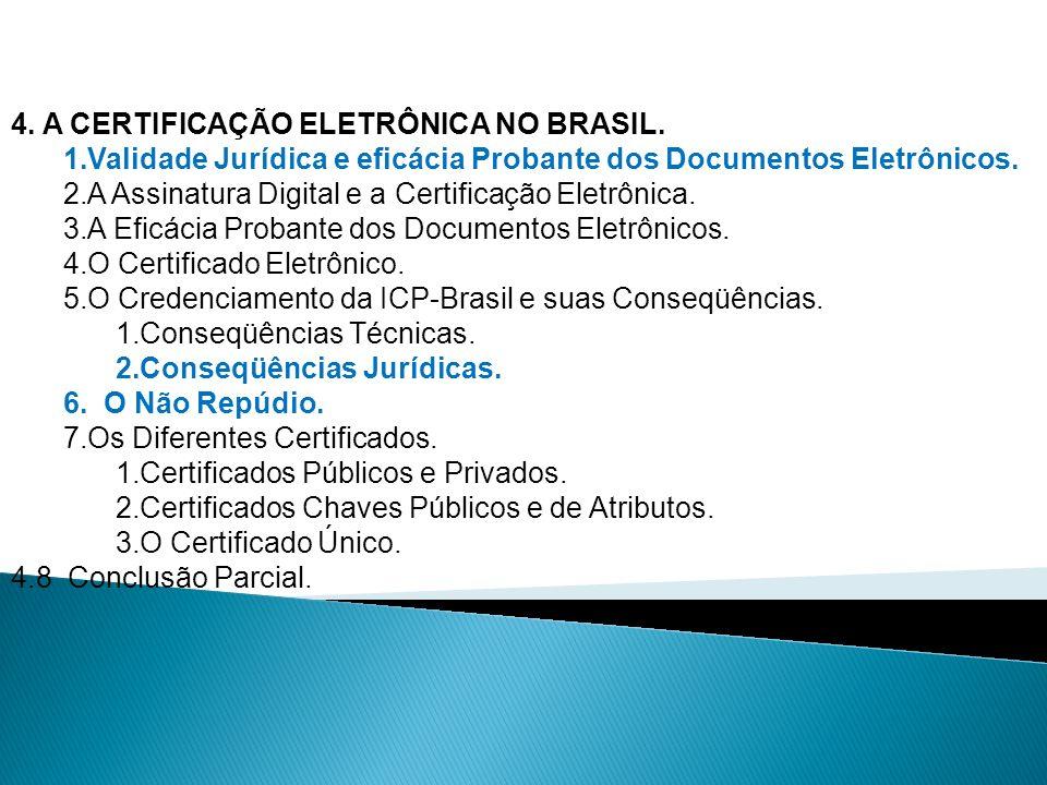 4. A CERTIFICAÇÃO ELETRÔNICA NO BRASIL. 1.Validade Jurídica e eficácia Probante dos Documentos Eletrônicos. 2.A Assinatura Digital e a Certificação El