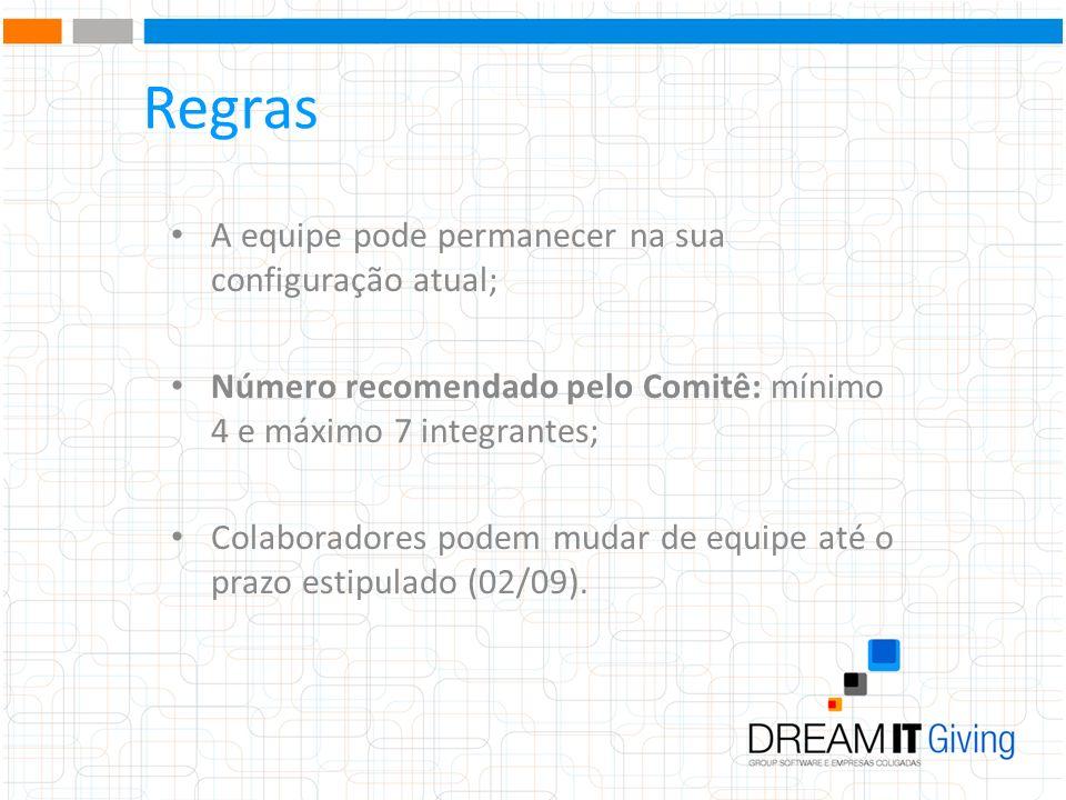 A equipe pode permanecer na sua configuração atual; Número recomendado pelo Comitê: mínimo 4 e máximo 7 integrantes; Colaboradores podem mudar de equi