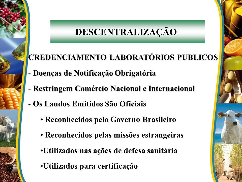 CREDENCIAMENTO LABORATÓRIOS PUBLICOS - Doenças de Notificação Obrigatória - Restringem Comércio Nacional e Internacional - - Os Laudos Emitidos São Of