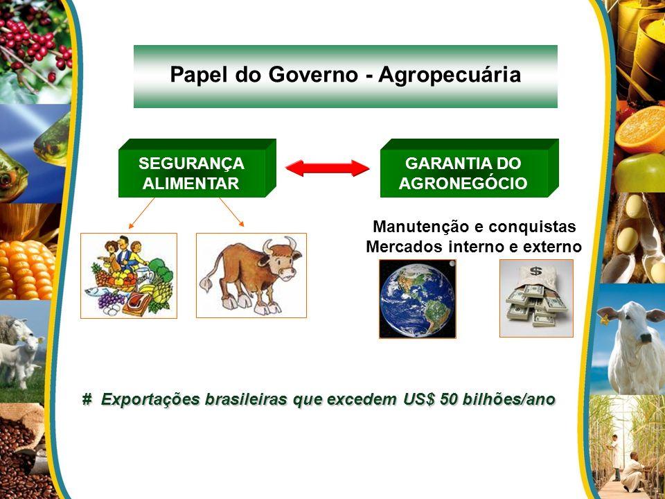 # Exportações brasileiras que excedem US$ 50 bilhões/ano GARANTIA DO AGRONEGÓCIO Manutenção e conquistas Mercados interno e externo SEGURANÇA ALIMENTA
