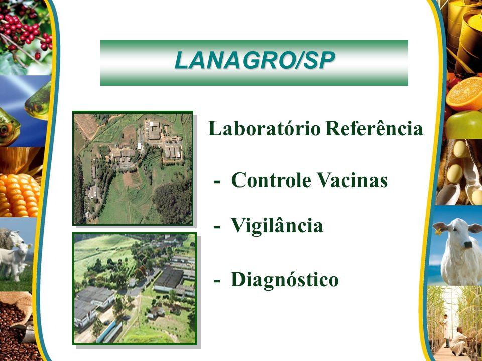 LANAGRO/SP Laboratório Referência - Controle Vacinas - Vigilância - Diagnóstico