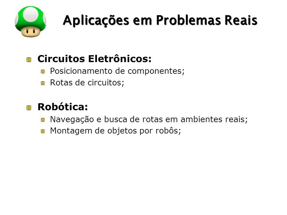 LOGO Aplicações em Problemas Reais Circuitos Eletrônicos: Posicionamento de componentes; Rotas de circuitos; Robótica: Navegação e busca de rotas em ambientes reais; Montagem de objetos por robôs;