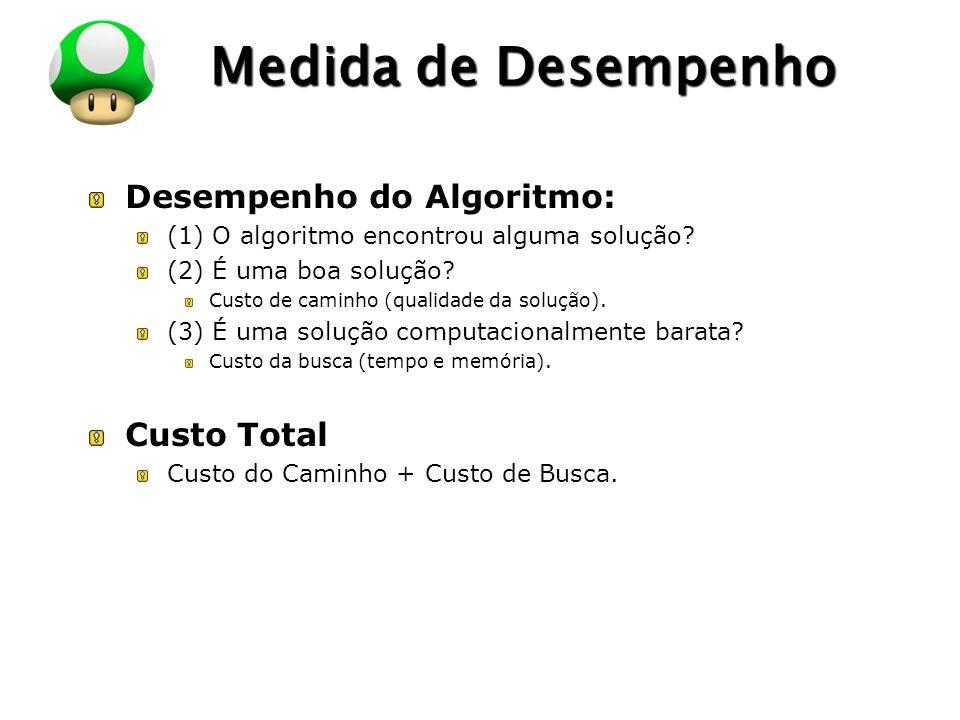 LOGO Medida de Desempenho Desempenho do Algoritmo: (1) O algoritmo encontrou alguma solução? (2) É uma boa solução? Custo de caminho (qualidade da sol