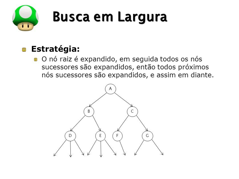 LOGO Busca em Largura Estratégia: O nó raiz é expandido, em seguida todos os nós sucessores são expandidos, então todos próximos nós sucessores são expandidos, e assim em diante.