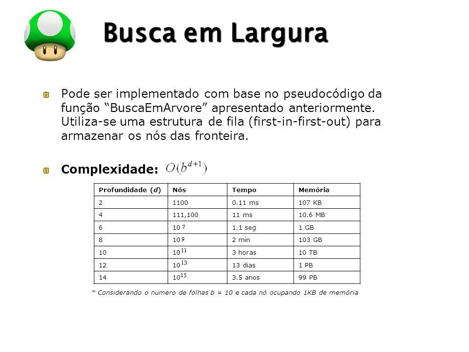 LOGO Busca em Largura Pode ser implementado com base no pseudocódigo da função BuscaEmArvore apresentado anteriormente.