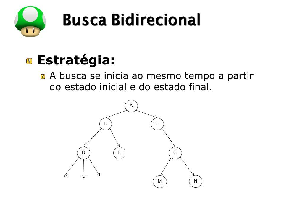 LOGO Busca Bidirecional Estratégia: A busca se inicia ao mesmo tempo a partir do estado inicial e do estado final.