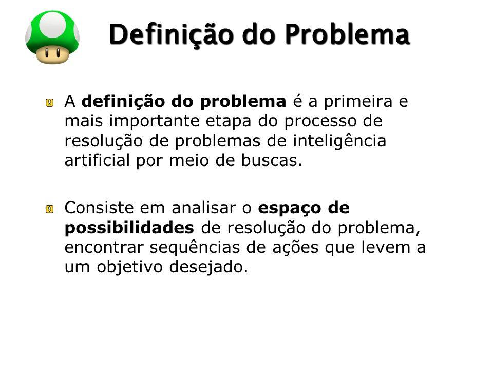 LOGO Definição do Problema A definição do problema é a primeira e mais importante etapa do processo de resolução de problemas de inteligência artificial por meio de buscas.