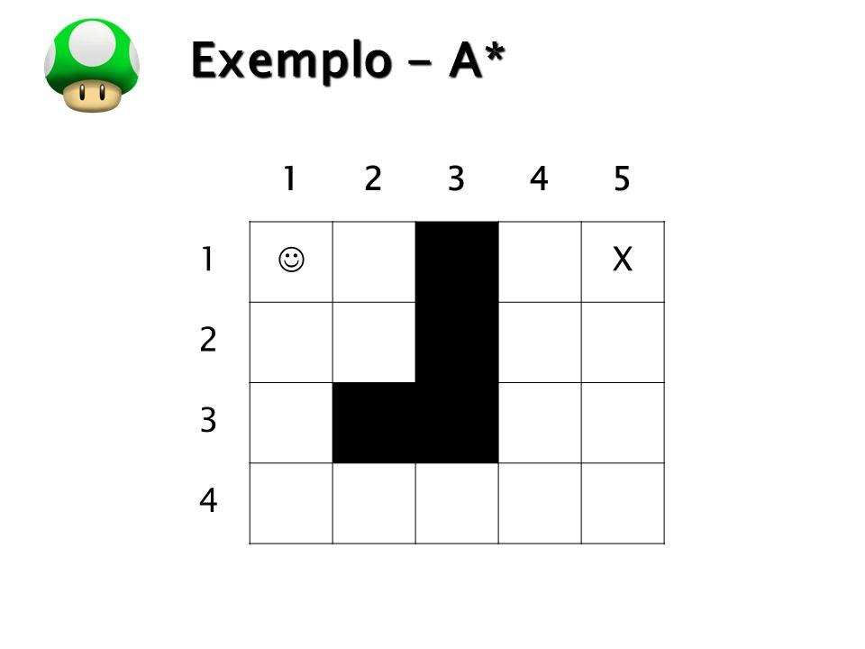 LOGO Exemplo - A* 12345 1 X 2 3 4