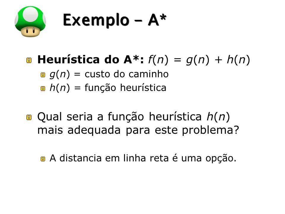 LOGO Exemplo - A* Heurística do A*: f(n) = g(n) + h(n) g(n) = custo do caminho h(n) = função heurística Qual seria a função heurística h(n) mais adequada para este problema.