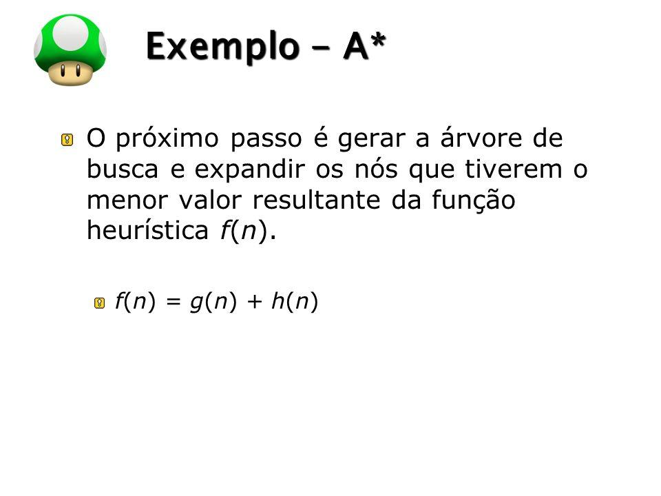 LOGO Exemplo - A* O próximo passo é gerar a árvore de busca e expandir os nós que tiverem o menor valor resultante da função heurística f(n). f(n) = g