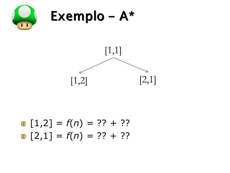 LOGO Exemplo - A* [1,1] [1,2] [2,1] [1,2] = f(n) = ?? + ?? [2,1] = f(n) = ?? + ??