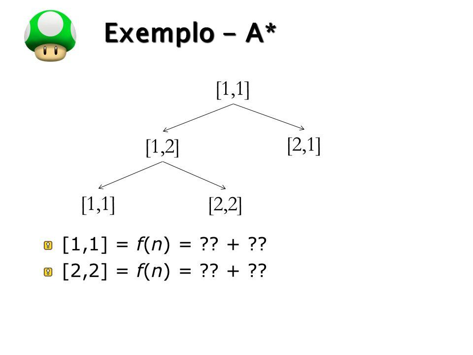 LOGO Exemplo - A* [1,1] [1,2] [2,1] [1,1] = f(n) = ?? + ?? [2,2] = f(n) = ?? + ?? [1,1] [2,2]