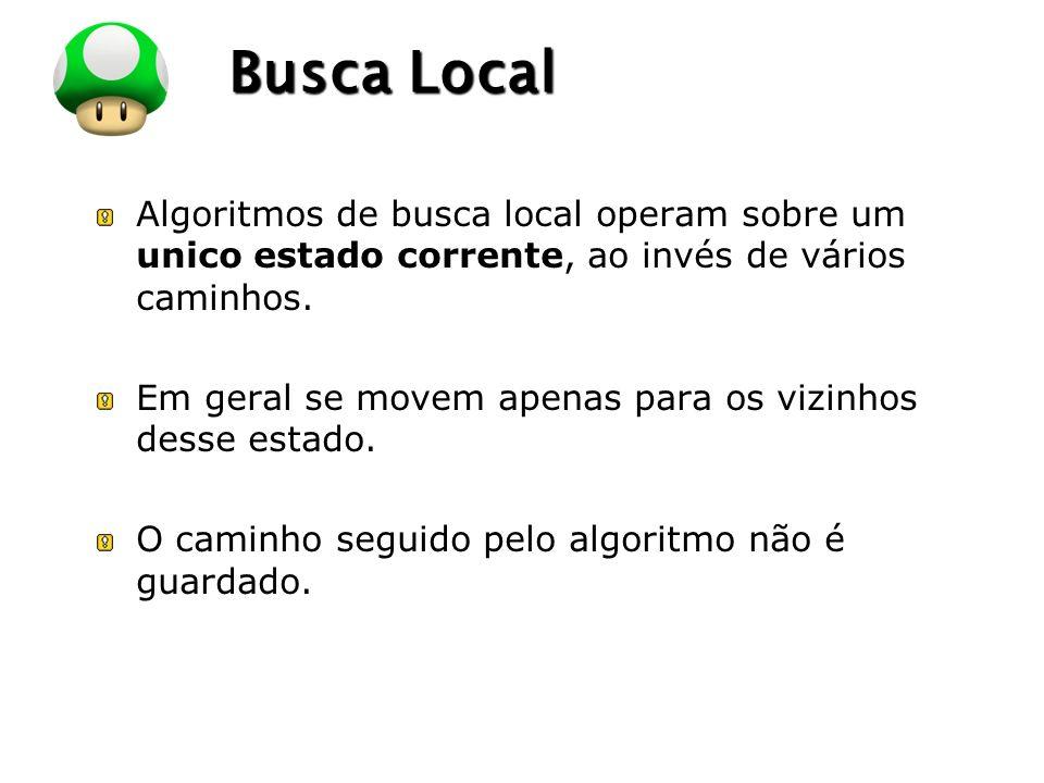 LOGO Busca Local Algoritmos de busca local operam sobre um unico estado corrente, ao invés de vários caminhos. Em geral se movem apenas para os vizinh