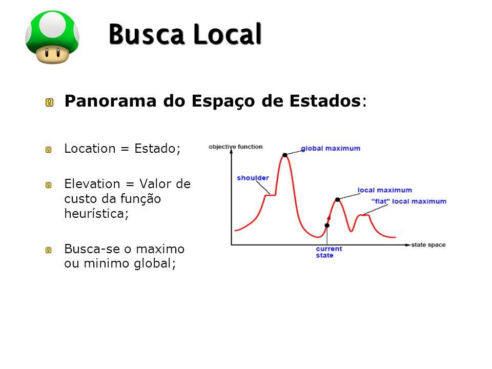LOGO Busca Local Panorama do Espaço de Estados: Location = Estado; Elevation = Valor de custo da função heurística; Busca-se o maximo ou minimo global;