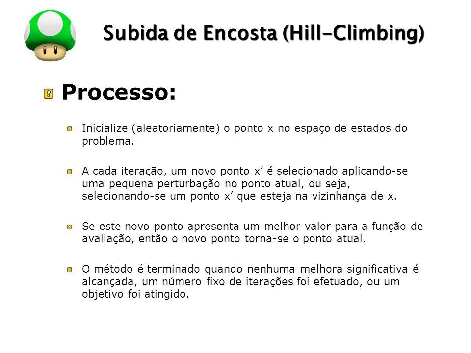 LOGO Subida de Encosta (Hill-Climbing) Processo: Inicialize (aleatoriamente) o ponto x no espaço de estados do problema. A cada iteração, um novo pont