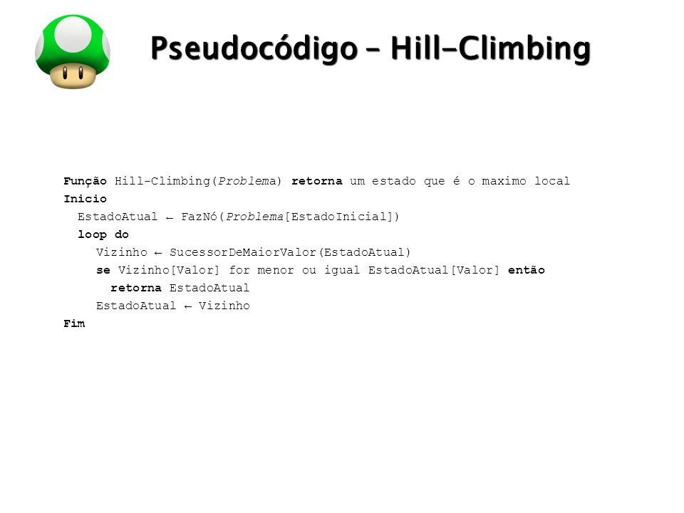 LOGO Pseudocódigo – Hill-Climbing Função Hill-Climbing(Problema) retorna um estado que é o maximo local Inicio EstadoAtual FazNó(Problema[EstadoInicial]) loop do Vizinho SucessorDeMaiorValor(EstadoAtual) se Vizinho[Valor] for menor ou igual EstadoAtual[Valor] então retorna EstadoAtual EstadoAtual Vizinho Fim