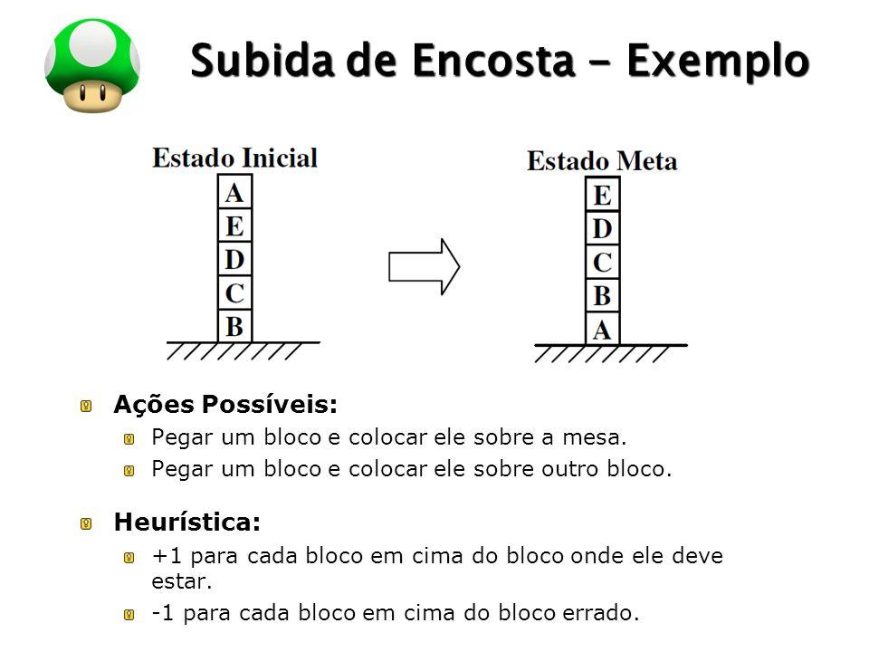 LOGO Subida de Encosta - Exemplo Ações Possíveis: Pegar um bloco e colocar ele sobre a mesa. Pegar um bloco e colocar ele sobre outro bloco. Heurístic