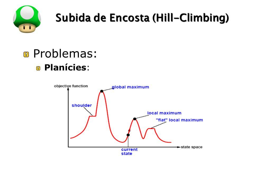 LOGO Subida de Encosta (Hill-Climbing) Problemas: Planícies: