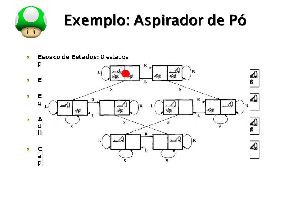 LOGO Exemplo: Aspirador de Pó Espaço de Estados: 8 estados possíveis (figura ao lado); Estado Inicial: Qualquer estado; Estado Final: Estado 7 ou 8 (a