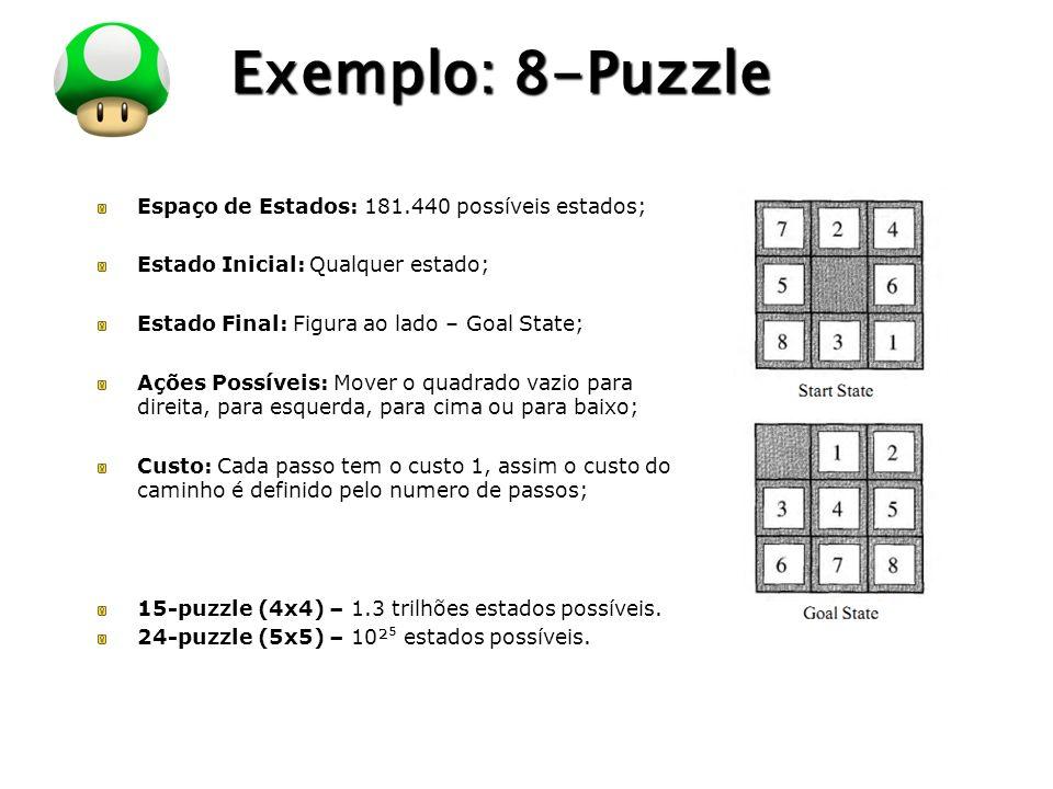 LOGO Exemplo: 8-Puzzle Espaço de Estados: 181.440 possíveis estados; Estado Inicial: Qualquer estado; Estado Final: Figura ao lado – Goal State; Ações Possíveis: Mover o quadrado vazio para direita, para esquerda, para cima ou para baixo; Custo: Cada passo tem o custo 1, assim o custo do caminho é definido pelo numero de passos; 15-puzzle (4x4) – 1.3 trilhões estados possíveis.