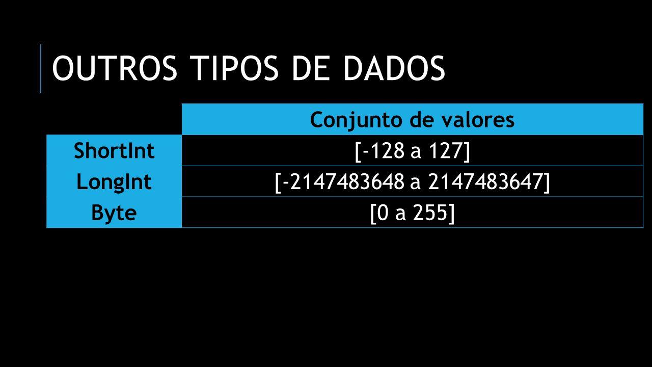 EXIBINDO O VALOR DA VARIÁVEL Valores do tipo real (número de ponto flutuante) são armazenados e exibidos na notação matemática exponencial.