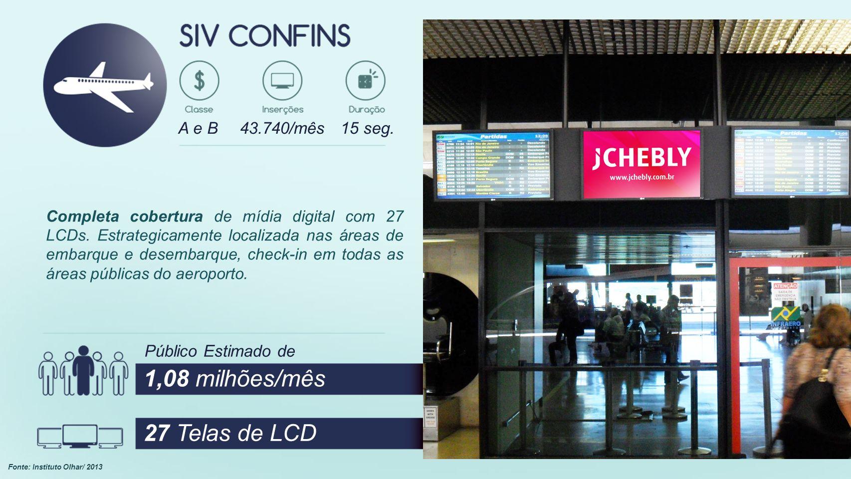Completa cobertura de mídia digital com 27 LCDs.