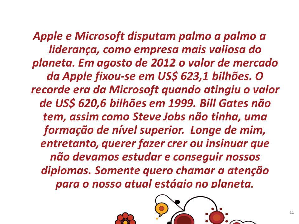 Apple e Microsoft disputam palmo a palmo a liderança, como empresa mais valiosa do planeta. Em agosto de 2012 o valor de mercado da Apple fixou-se em
