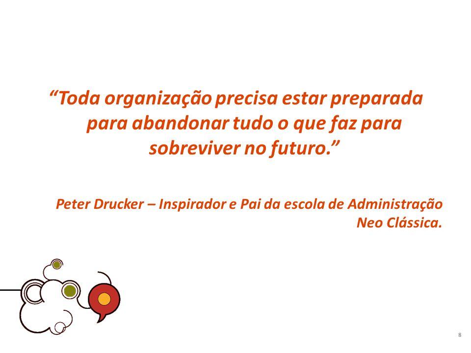 Toda organização precisa estar preparada para abandonar tudo o que faz para sobreviver no futuro. Peter Drucker – Inspirador e Pai da escola de Admini