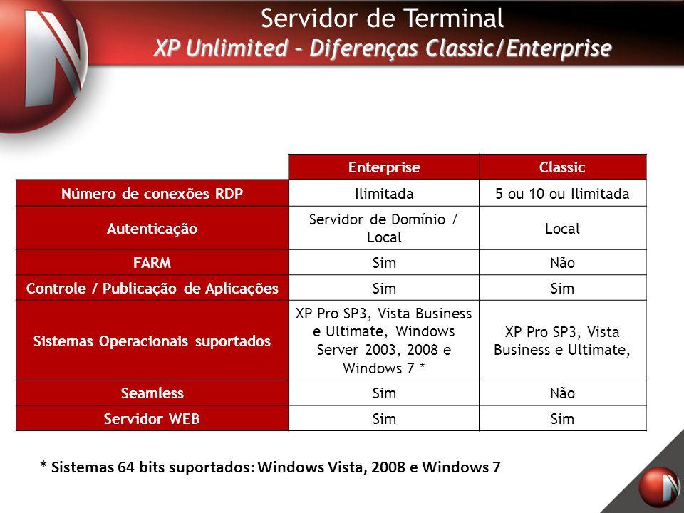 Servidor de Terminal XP Unlimited – Diferenças Classic/Enterprise * Sistemas 64 bits suportados: Windows Vista, 2008 e Windows 7 EnterpriseClassic Número de conexões RDPIlimitada5 ou 10 ou Ilimitada Autenticação Servidor de Domínio / Local Local FARMSimNão Controle / Publicação de AplicaçõesSim Sistemas Operacionais suportados XP Pro SP3, Vista Business e Ultimate, Windows Server 2003, 2008 e Windows 7 * XP Pro SP3, Vista Business e Ultimate, SeamlessSimNão Servidor WEBSim