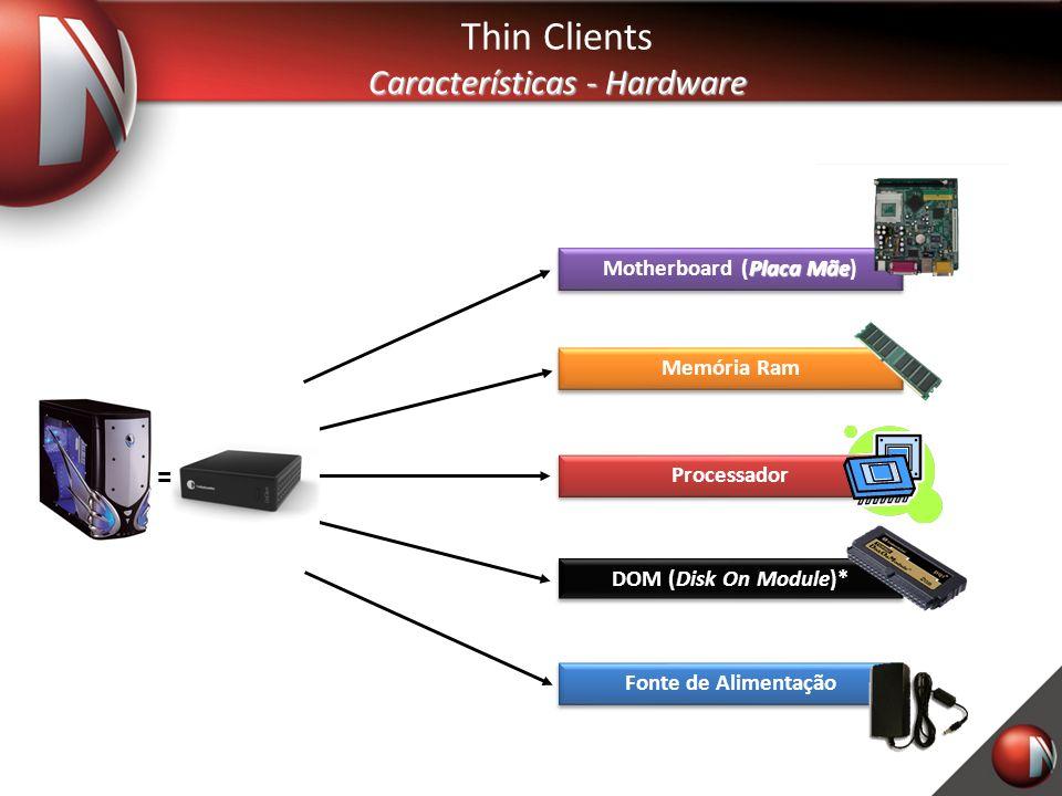 Características - Hardware Placa Mãe Motherboard (Placa Mãe) Memória Ram Processador Disk On Module DOM (Disk On Module)* Fonte de Alimentação =